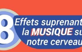 Cours de Musique à Bruxelles - www.musique-bruxelles.be